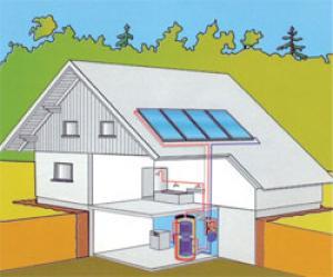 Program vyššieho využitia biomasy a slnečnej energie v domácnostiach