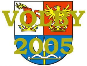 Výsledky volieb do TSK